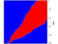 Linear chain graph (N=150).png